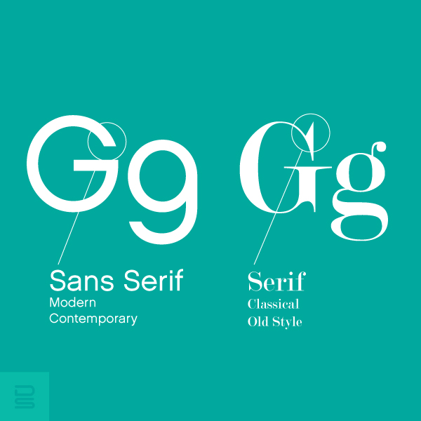 What makes a font a Serif or Sans Serif?